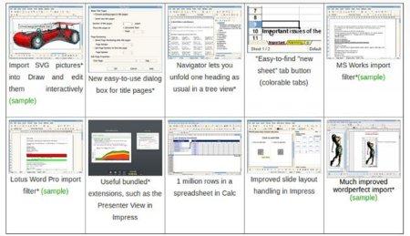 LibreOffice lanza su primera versión estable