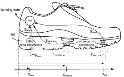 ¿Un calzado para el Nike+iPod?