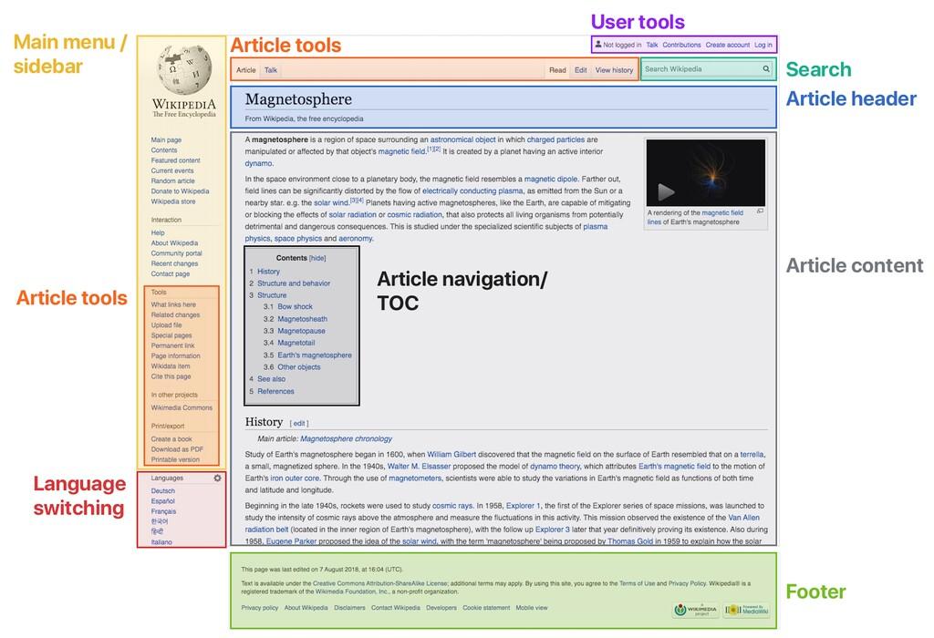 Wikipedia va a cambiar su diseño por primera vez en 10 años
