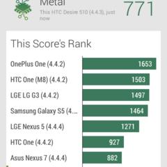 Foto 9 de 19 de la galería htc-desire-510-rendimiento en Xataka Android