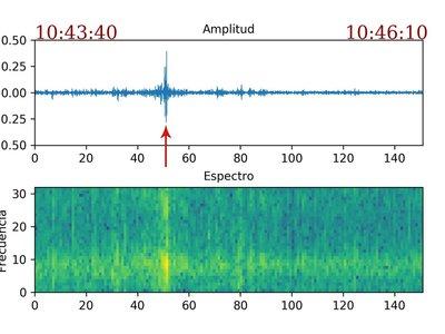 Así se ha visto en España el terremoto que ha sacudido Alaska esta mañana