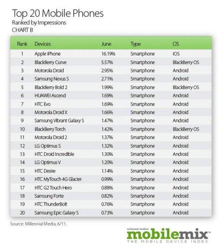 MobileMix