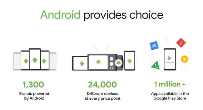 Google Choice