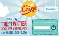 Twitter celebrará su propia conferencia de desarrolladores en San Francisco