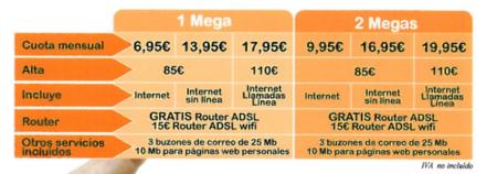 ADSL a 7€ en España (y por 20€ con línea y llamadas)