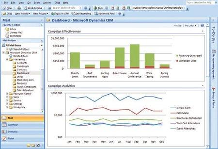 Microsoft Dynamics CRM 2011Online, aprovechando la movilidad en la gestión de los clientes