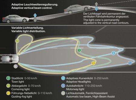 tipos de bombillas halogenas para coche