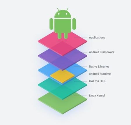 Huawei en el android Aosp
