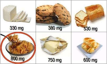 Solución a la adivinanza: el alimento con más sodio son los cereales