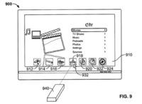 Apple patenta un nuevo tipo de mando para controlar dispositivos como el AppleTV