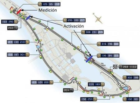 GP de Canadá F1 2011: confirmadas las zonas de DRS
