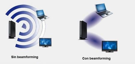 Beamforming 1366 2000