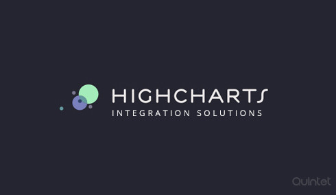 HighCharts gráficas con JavaScript