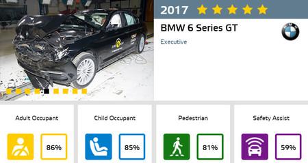 BMW Serie 6 GT Euro NCAP