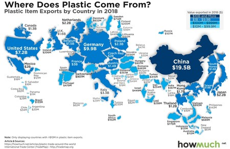 Plastic Trade Around The World 249d