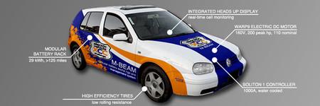 Especificaciones coche M-BEAM