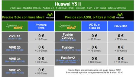 Precios Huawei Y5 Ii Con Tarifas Movistar