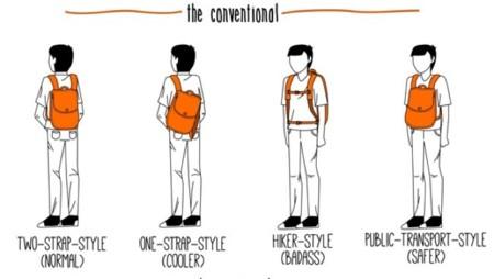 Dime cómo eres y te diré cómo llevas la mochila