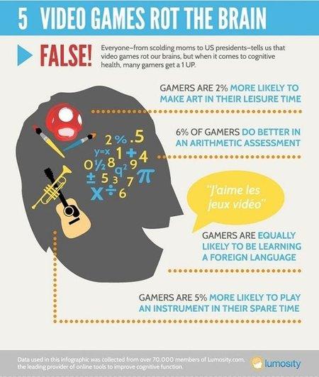 Cinco tópicos falsos sobre los jugones