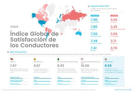 Waze Dsi Global Es
