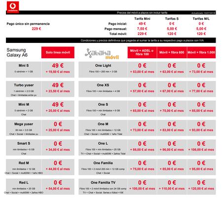 Precios Samsung Galaxy A6 Con Tarifas Vodafone Y Pago A Plazos