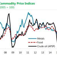 Las implicaciones globales de la reducción del precio del petróleo