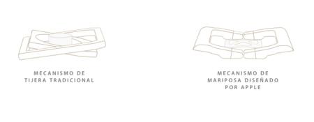 Teclado Macbook