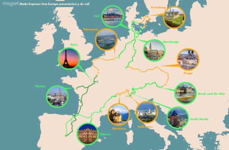 La Europa panorámica
