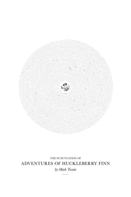 Adventures Of Huckleberry Finn Large