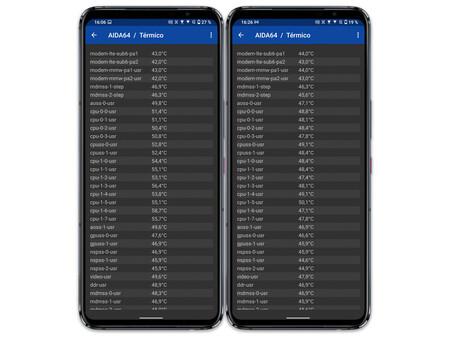 Asus Rog Phone 5 05 Temperatura Sin Con Genshin
