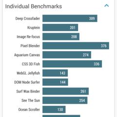 Foto 32 de 37 de la galería benchmarks-nexus-5-android-4-4-4 en Xataka Android