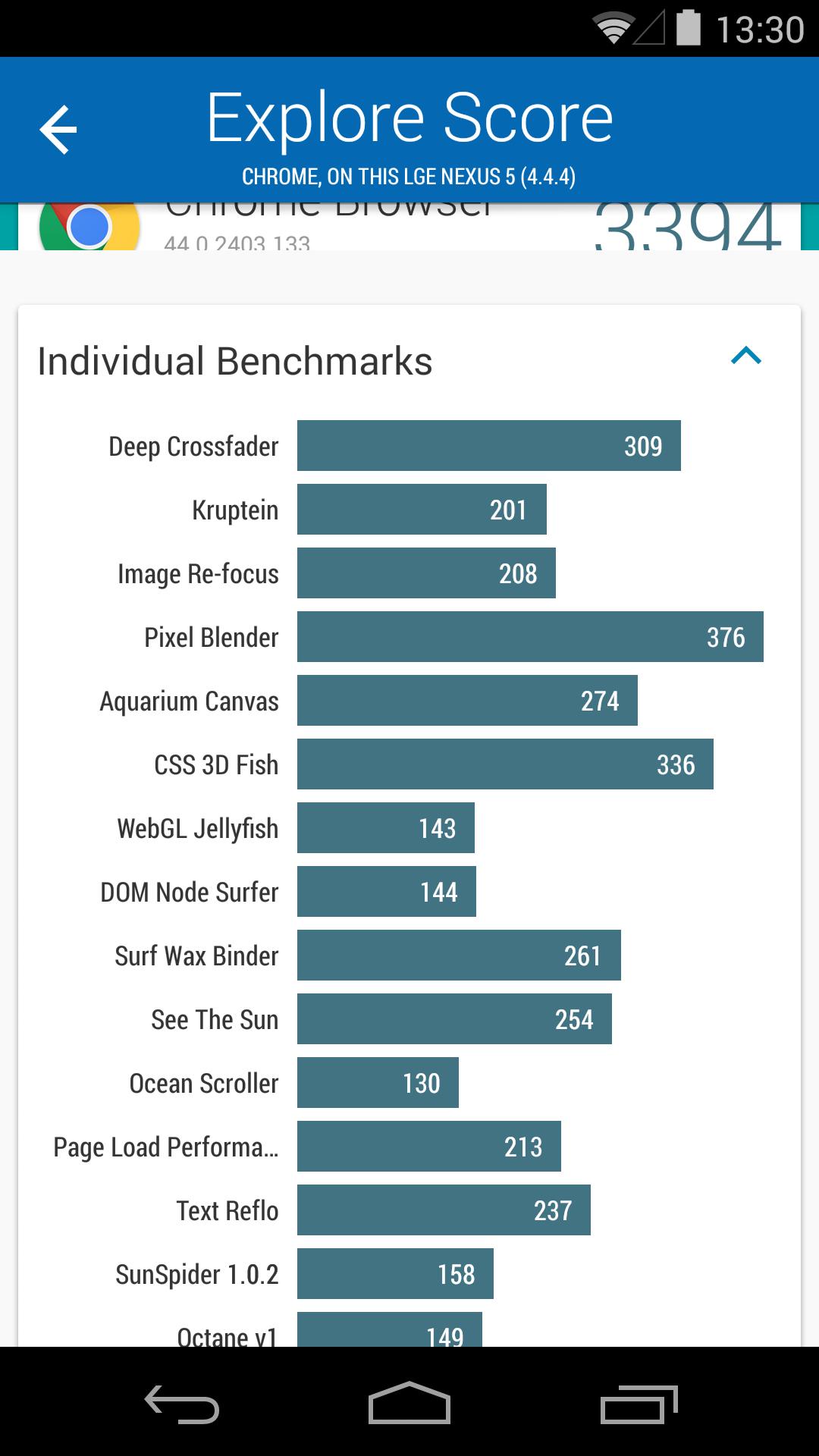 Foto de Benchmarks Nexus 5 Android 4.4.4 (32/37)