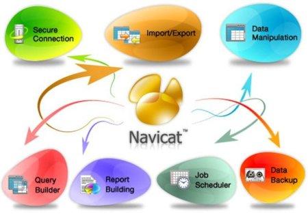 Navicat, gestiona de forma cómoda sistemas de bases de datos