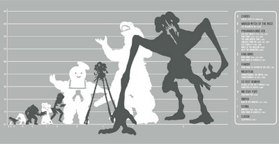 """""""¡Mamá, hay un monstruo en mi fotograma!"""", 15 criaturas de cine (y II)"""