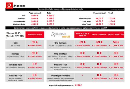 Precios Iphone 12 Pro Max De 128 Gb A Plazos Con Tarifas Vodafone