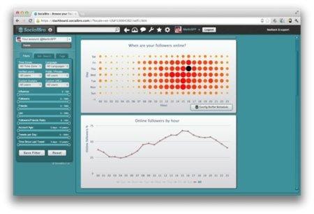 SocialBro estrena versión en la nube de pago con nuevas mejoras