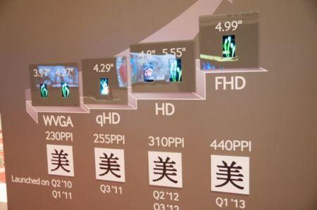 ¿Pantalla FullHD de 4.99 pulgadas para el próximo Samsung Galaxy?