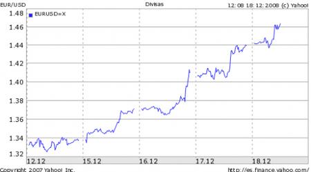 cotizacion-dolar.png