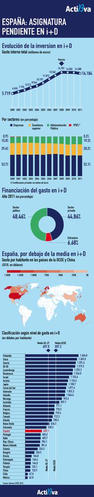 infografia-id-espana.jpg