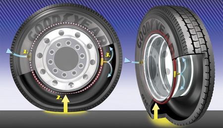 Goodyear presenta un nuevo sistema de ruedas con inflado automático