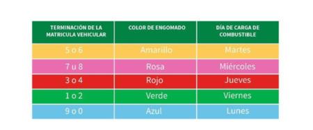 Calendario Cargar Gasolina Engomado Ciudad De Mexico