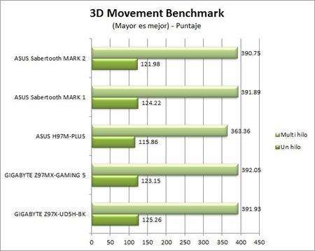 3d-movement.jpg