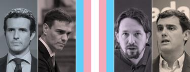 Derechos trans y LGTB: qué proponen todos los partidos en sus programas para las elecciones de 2019