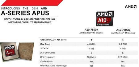 AMD-APU-Kaveri-A10-2014
