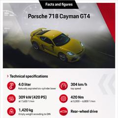 porsche-718-cayman-gt4-y-porsche-718-spyder