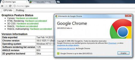 Chrome 18 tendrá aceleración de gráficos por hardware
