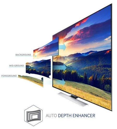 Samsung Auto Depth Enhancer, la revolución del contraste
