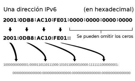 Seguridad en la implantación de IPv6, nuevo informe de INTECO