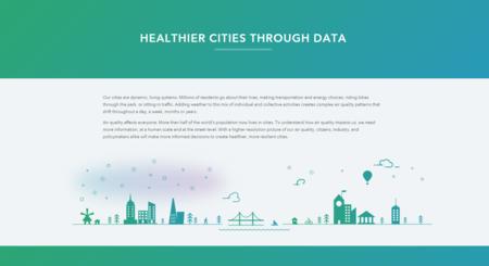 Ciudades Saludables Con Datos
