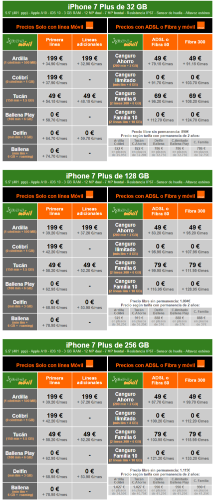 Precios Iphone 7 Plus Con Tarifas Orange